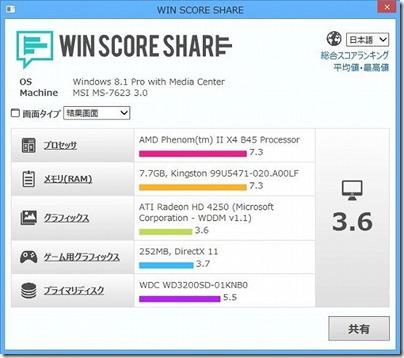 自作機AMD性能