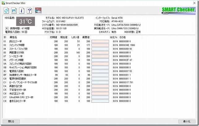 FUJITSU FMV LIFE BOOK AH77/U 使用時間